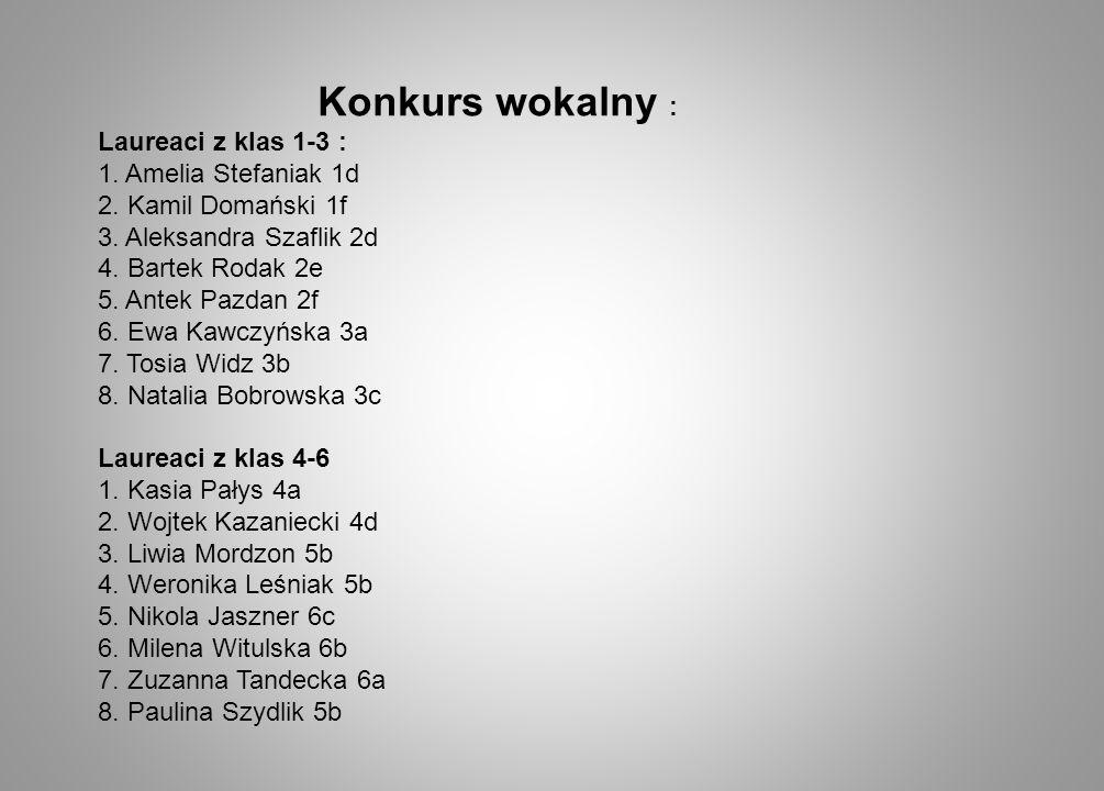 Pozostali uczestnicy konkursu wokalnego : OLIWIA MAKOS, MICHAŁ FALKOWSKI, LAURA MILEWSKA, KACPER WIŚNIEWSKI, KACPER OBUCHOWSKI, KINGA SARAMAK, WOJTEK LISIECKI, NADIA KUBIK, MARTA LEWALSKA, WERONIKA MIŚKIEWICZ, OLIWIA BIZEWSKA, FILIP ORZĘDOWSKI, FRANCISZEK BOROWSKI, SZYMON MATŁOSZ, FILIP LIEGMANN, EMILIA KAŹMIERSKA, KINGA SINICKA, HUBERT OLSZOWIEC, DAGMARA STASIEWICZ, ZUZANNA ŚWIDERSKA, NINA GRABARA, KORNELIA SZCZOTKA, WERONIKA CZESZEJKO – SOCHACKA, AMELIA KWIATKOWSKA, MARCELINA FINGAJSKA, AMELIA ŁOZIŃSKA, JULIA WARSZYŃSKA, WIKTORIA HORBAL, LAILA SOSNOWSKA, NATALIA JAŚKOWIAK, WERONIKA JAWORSKA, DOMINIKA ŻMUDOWSKA, KINGA SOKOŁOWSKA, ALEKSANDRA ŁOŻUK, MACIEJ KWAŚNIAK
