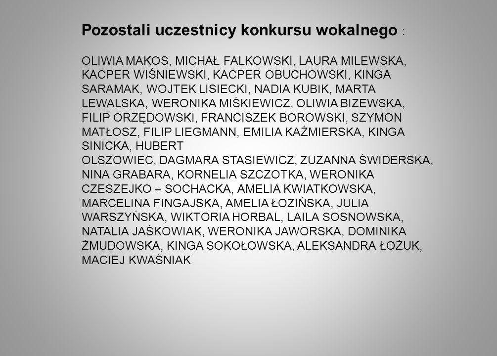 Konkurs na nazwę sklepiku szkolnego : 1 miejsce : Dagmara Stasiewicz 4b Wyróżnienia : Maja Bruździk 3a, Julia Krasoń 3d, Julia Kuter 2b, Igor Pokorski 2e, Borys Pokorski 1a
