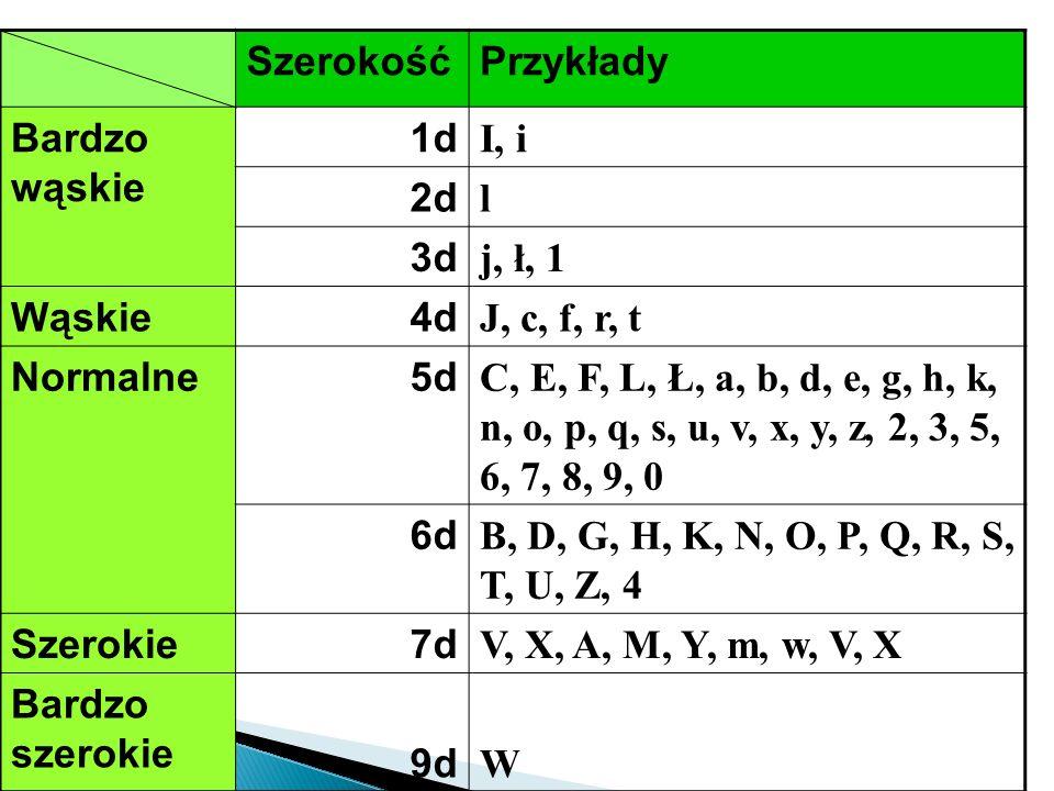 h - wysokość pisma = 10 c - wysokość małych liter = 7 g - szerokość liter – zależna od litery d - szerokość linii pisaka = 1 a - odstęp między literami = 2 e–- odstęp między wyrazami = 4