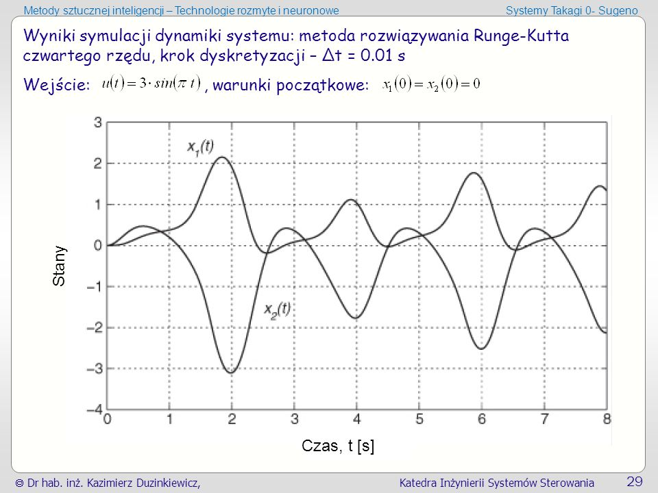  Dr hab. inż. Kazimierz Duzinkiewicz, Katedra Inżynierii Systemów Sterowania 29 Metody sztucznej inteligencji – Technologie rozmyte i neuronoweSystem