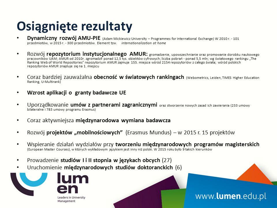 Osiągnięte rezultaty Dynamiczny rozwój AMU-PIE (Adam Mickiewicz University – Programmes for International Exchange) W 2010 r. - 101 przedmiotów, w 201