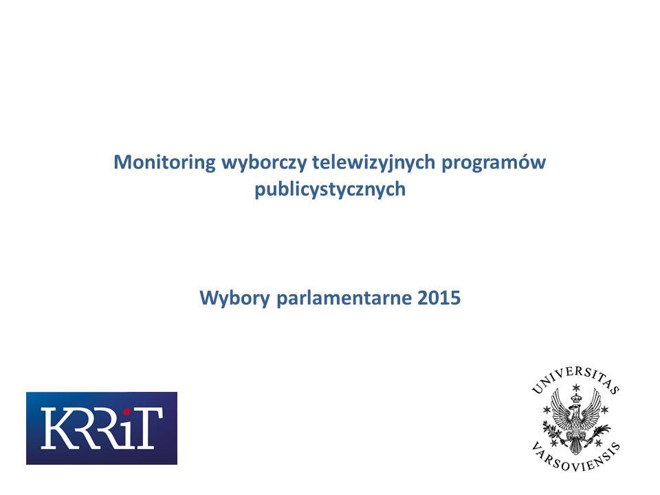 Monitoring wyborczy telewizyjnych programów publicystycznych Wybory parlamentarne 2015