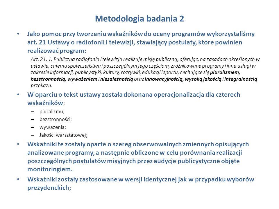 Metodologia badania 2 Jako pomoc przy tworzeniu wskaźników do oceny programów wykorzystaliśmy art. 21 Ustawy o radiofonii i telewizji, stawiający post
