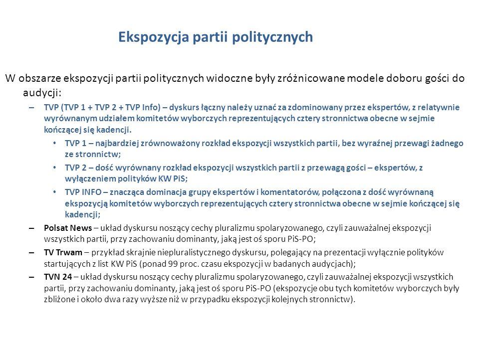 Ekspozycja partii politycznych W obszarze ekspozycji partii politycznych widoczne były zróżnicowane modele doboru gości do audycji: – TVP (TVP 1 + TVP