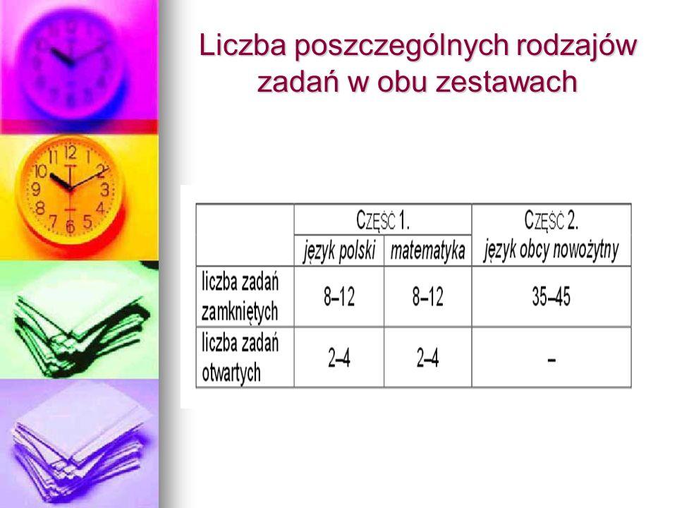 Liczba poszczególnych rodzajów zadań w obu zestawach