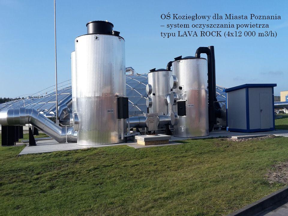 OŚ Koziegłowy dla Miasta Poznania – system oczyszczania powietrza typu LAVA ROCK (4x12 000 m3/h)