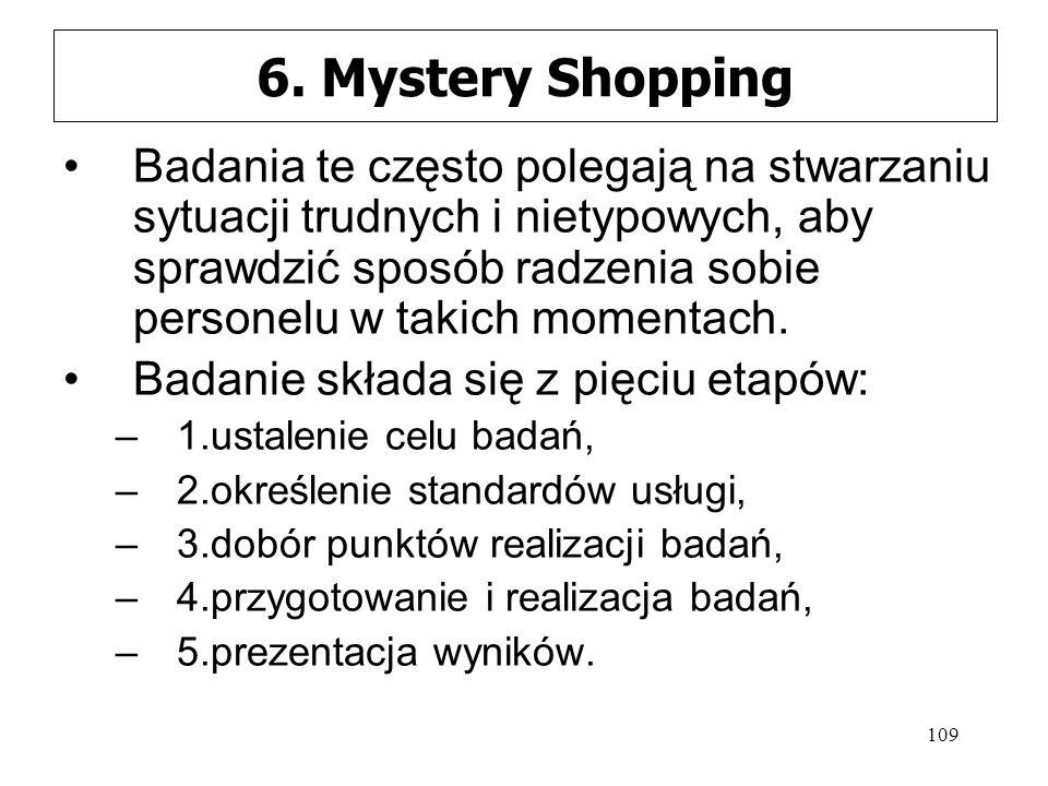109 6. Mystery Shopping Badania te często polegają na stwarzaniu sytuacji trudnych i nietypowych, aby sprawdzić sposób radzenia sobie personelu w taki