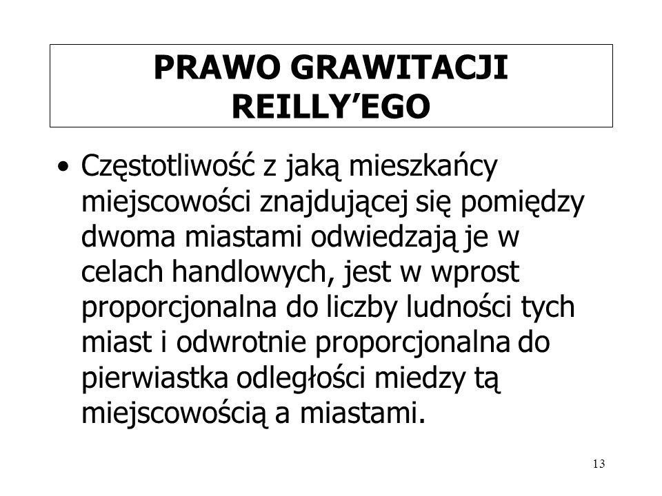 13 PRAWO GRAWITACJI REILLY'EGO Częstotliwość z jaką mieszkańcy miejscowości znajdującej się pomiędzy dwoma miastami odwiedzają je w celach handlowych, jest w wprost proporcjonalna do liczby ludności tych miast i odwrotnie proporcjonalna do pierwiastka odległości miedzy tą miejscowością a miastami.