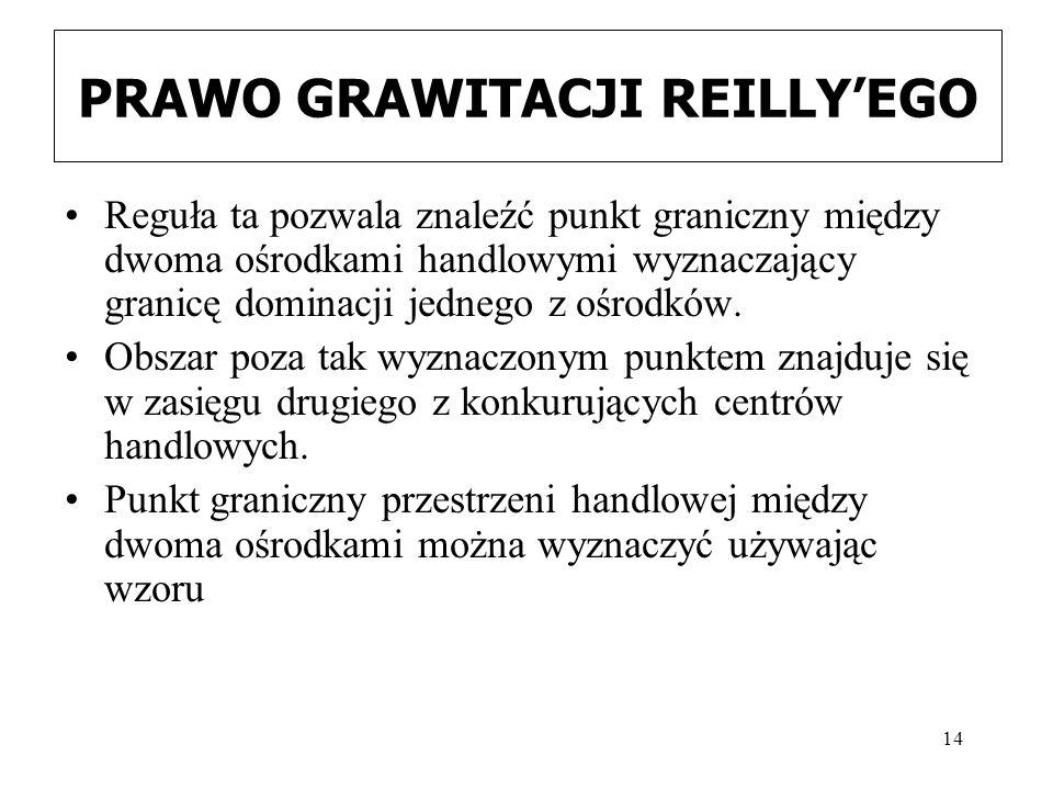 14 PRAWO GRAWITACJI REILLY'EGO Reguła ta pozwala znaleźć punkt graniczny między dwoma ośrodkami handlowymi wyznaczający granicę dominacji jednego z ośrodków.