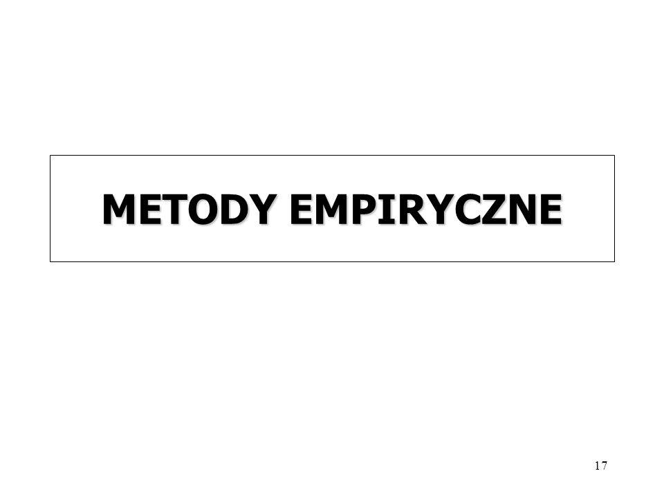 17 METODY EMPIRYCZNE