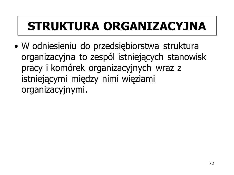 32 STRUKTURA ORGANIZACYJNA W odniesieniu do przedsiębiorstwa struktura organizacyjna to zespól istniejących stanowisk pracy i komórek organizacyjnych wraz z istniejącymi między nimi więziami organizacyjnymi.