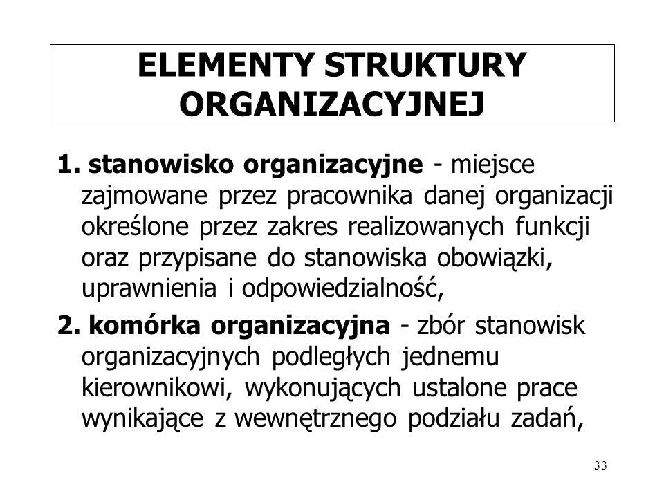 33 ELEMENTY STRUKTURY ORGANIZACYJNEJ 1. stanowisko organizacyjne - miejsce zajmowane przez pracownika danej organizacji określone przez zakres realizo