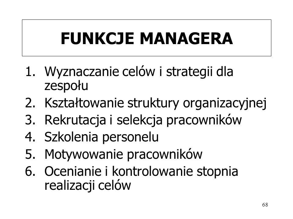 68 FUNKCJE MANAGERA 1.Wyznaczanie celów i strategii dla zespołu 2.Kształtowanie struktury organizacyjnej 3.Rekrutacja i selekcja pracowników 4.Szkolenia personelu 5.Motywowanie pracowników 6.Ocenianie i kontrolowanie stopnia realizacji celów