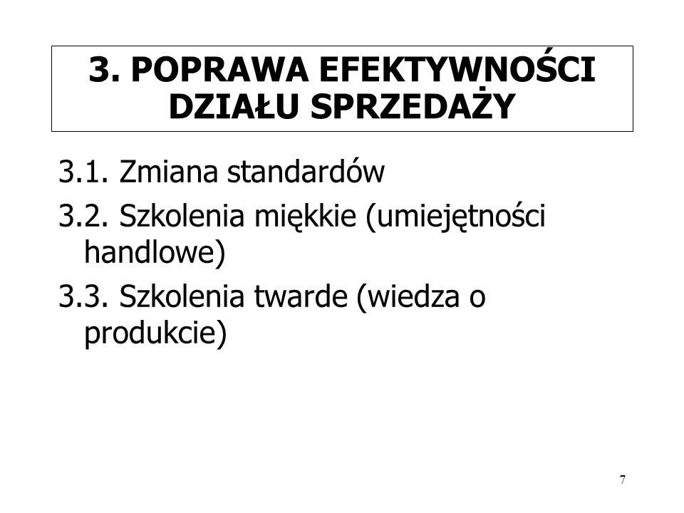 7 3.POPRAWA EFEKTYWNOŚCI DZIAŁU SPRZEDAŻY 3.1. Zmiana standardów 3.2.