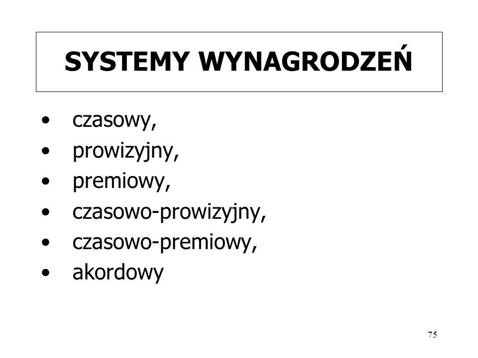 75 SYSTEMY WYNAGRODZEŃ czasowy, prowizyjny, premiowy, czasowo-prowizyjny, czasowo-premiowy, akordowy