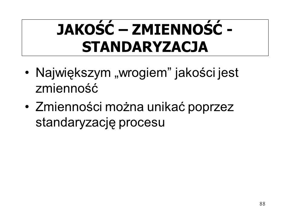 """88 JAKOŚĆ – ZMIENNOŚĆ - STANDARYZACJA Największym """"wrogiem"""" jakości jest zmienność Zmienności można unikać poprzez standaryzację procesu"""