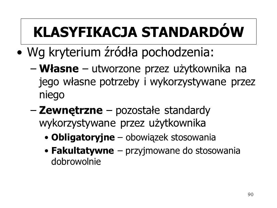 90 KLASYFIKACJA STANDARDÓW Wg kryterium źródła pochodzenia: –Własne – utworzone przez użytkownika na jego własne potrzeby i wykorzystywane przez niego