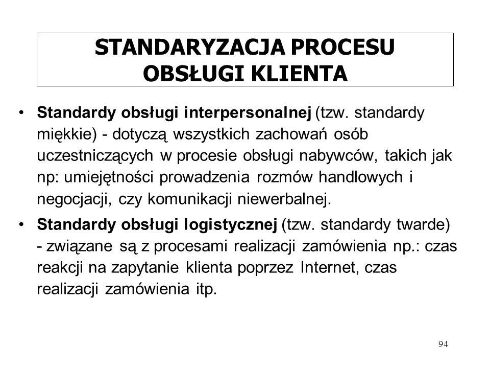94 STANDARYZACJA PROCESU OBSŁUGI KLIENTA Standardy obsługi interpersonalnej (tzw. standardy miękkie) - dotyczą wszystkich zachowań osób uczestniczącyc