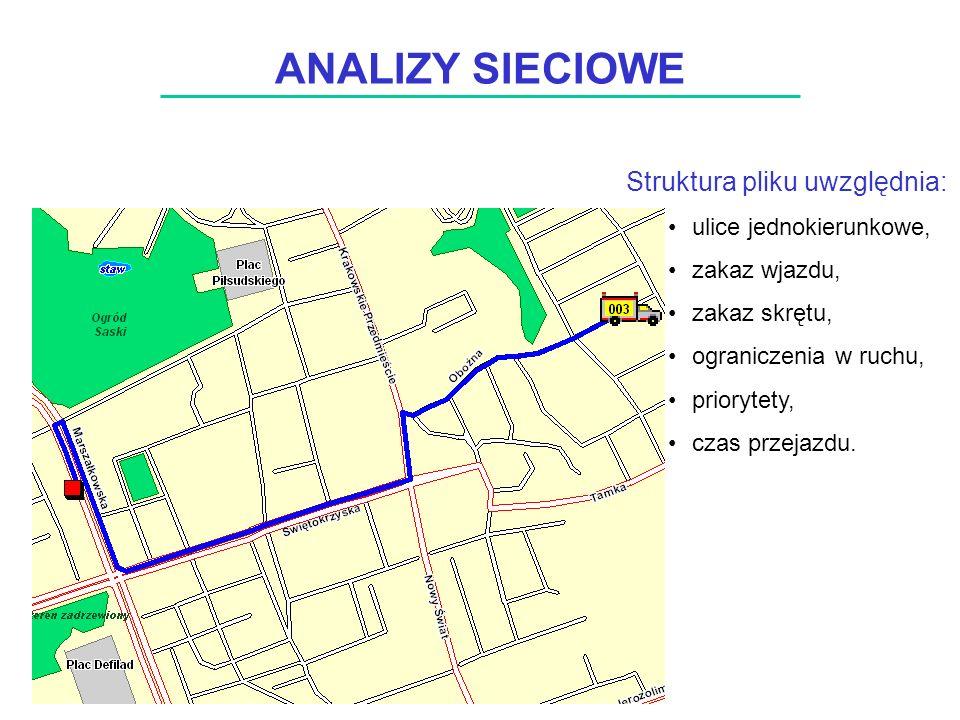 ANALIZY SIECIOWE Struktura pliku uwzględnia: ulice jednokierunkowe, zakaz wjazdu, zakaz skrętu, ograniczenia w ruchu, priorytety, czas przejazdu.