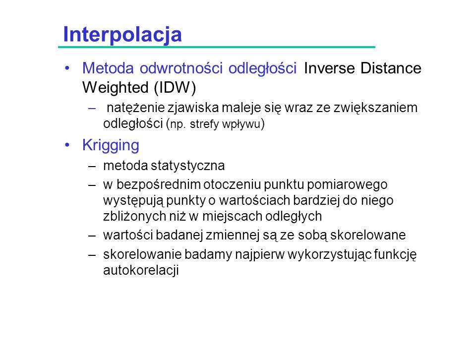 Interpolacja Metoda odwrotności odległości Inverse Distance Weighted (IDW) – natężenie zjawiska maleje się wraz ze zwiększaniem odległości ( np.
