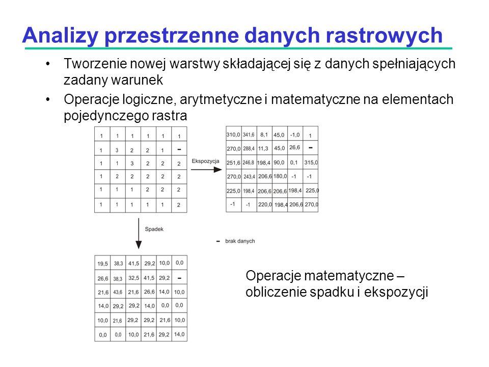 Analizy przestrzenne danych rastrowych Tworzenie nowej warstwy składającej się z danych spełniających zadany warunek Operacje logiczne, arytmetyczne i matematyczne na elementach pojedynczego rastra Operacje matematyczne – obliczenie spadku i ekspozycji