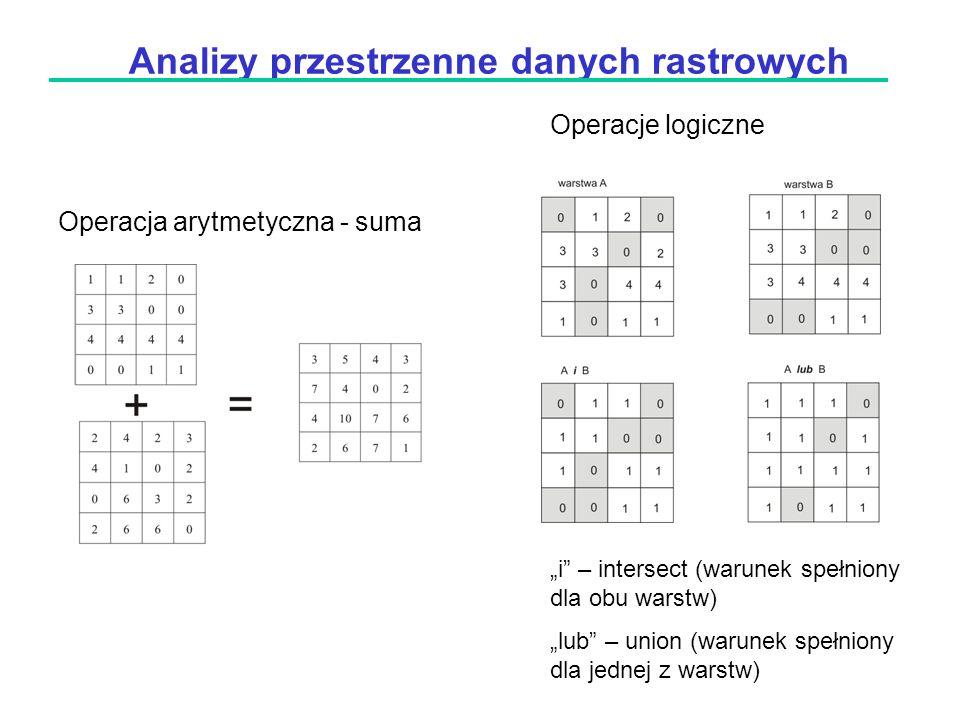 """Analizy przestrzenne danych rastrowych """"i – intersect (warunek spełniony dla obu warstw) """"lub – union (warunek spełniony dla jednej z warstw) Operacja arytmetyczna - suma Operacje logiczne"""