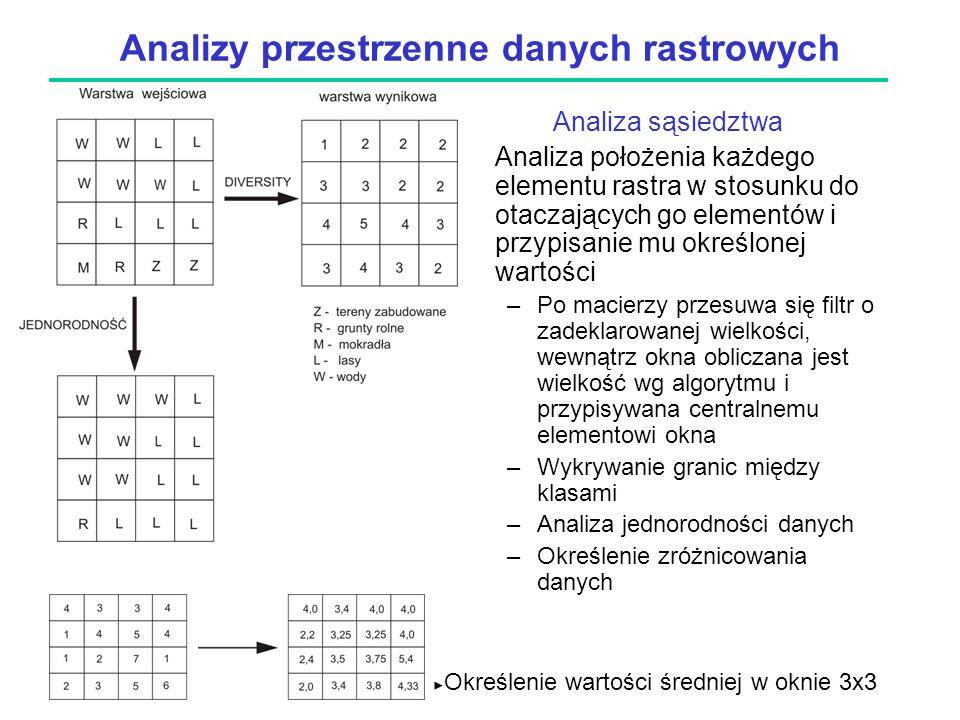 Analizy przestrzenne danych rastrowych Analiza sąsiedztwa Analiza położenia każdego elementu rastra w stosunku do otaczających go elementów i przypisanie mu określonej wartości –Po macierzy przesuwa się filtr o zadeklarowanej wielkości, wewnątrz okna obliczana jest wielkość wg algorytmu i przypisywana centralnemu elementowi okna –Wykrywanie granic między klasami –Analiza jednorodności danych –Określenie zróżnicowania danych Określenie wartości średniej w oknie 3x3