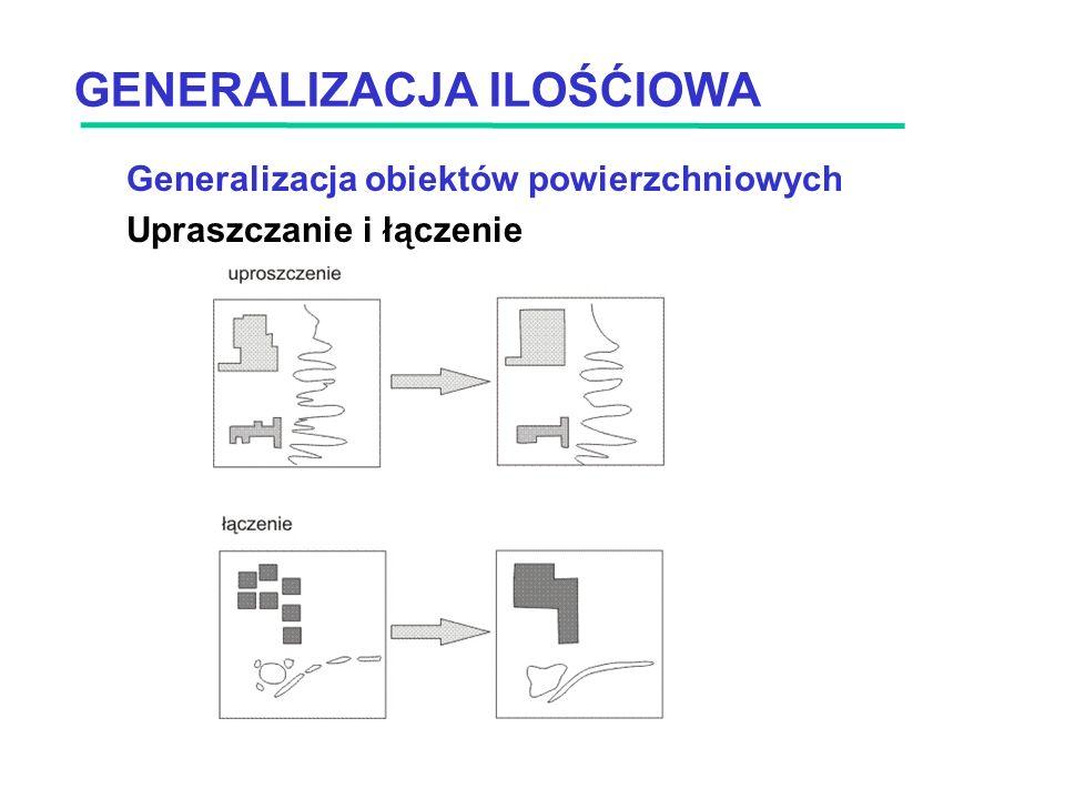 GENERALIZACJA ILOŚĆIOWA Generalizacja obiektów powierzchniowych Upraszczanie i łączenie