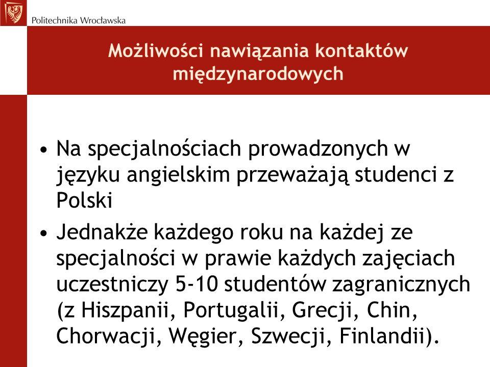 Możliwości nawiązania kontaktów międzynarodowych Na specjalnościach prowadzonych w języku angielskim przeważają studenci z Polski Jednakże każdego roku na każdej ze specjalności w prawie każdych zajęciach uczestniczy 5-10 studentów zagranicznych (z Hiszpanii, Portugalii, Grecji, Chin, Chorwacji, Węgier, Szwecji, Finlandii).