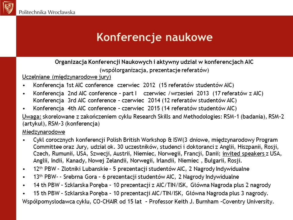 Konferencje naukowe Organizacja Konferencji Naukowych i aktywny udział w konferencjach AIC (współorganizacja, prezentacje referatów) Uczelniane (międz