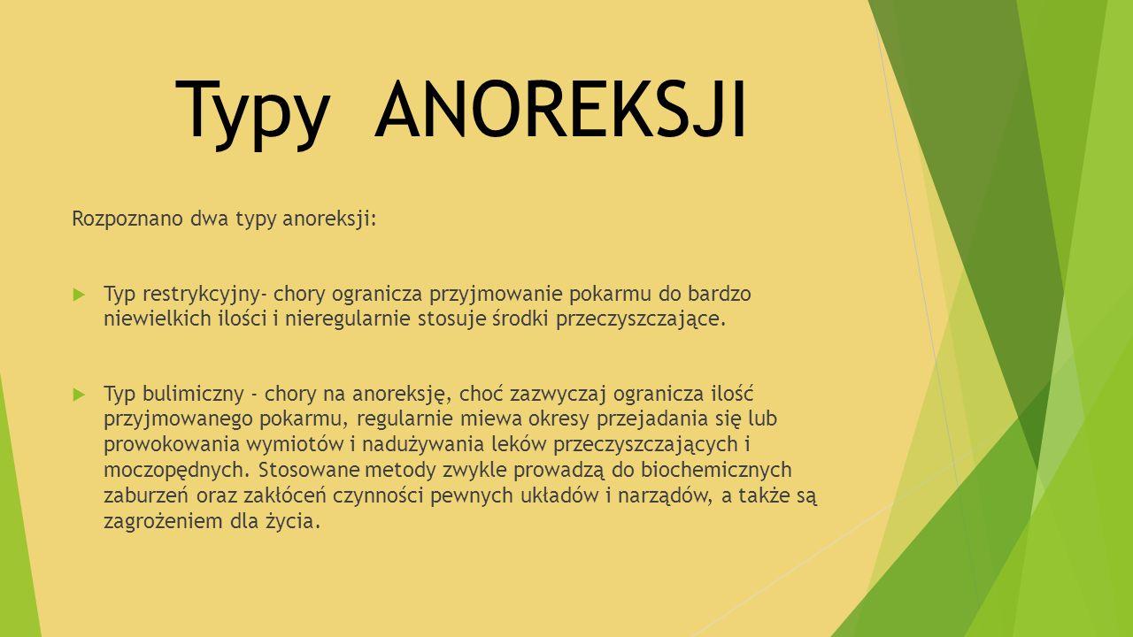 Typy ANOREKSJI Rozpoznano dwa typy anoreksji:  Typ restrykcyjny- chory ogranicza przyjmowanie pokarmu do bardzo niewielkich ilości i nieregularnie st