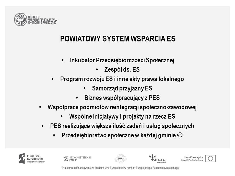 POWIATOWY SYSTEM WSPARCIA ES Inkubator Przedsiębiorczości Społecznej Zespół ds.