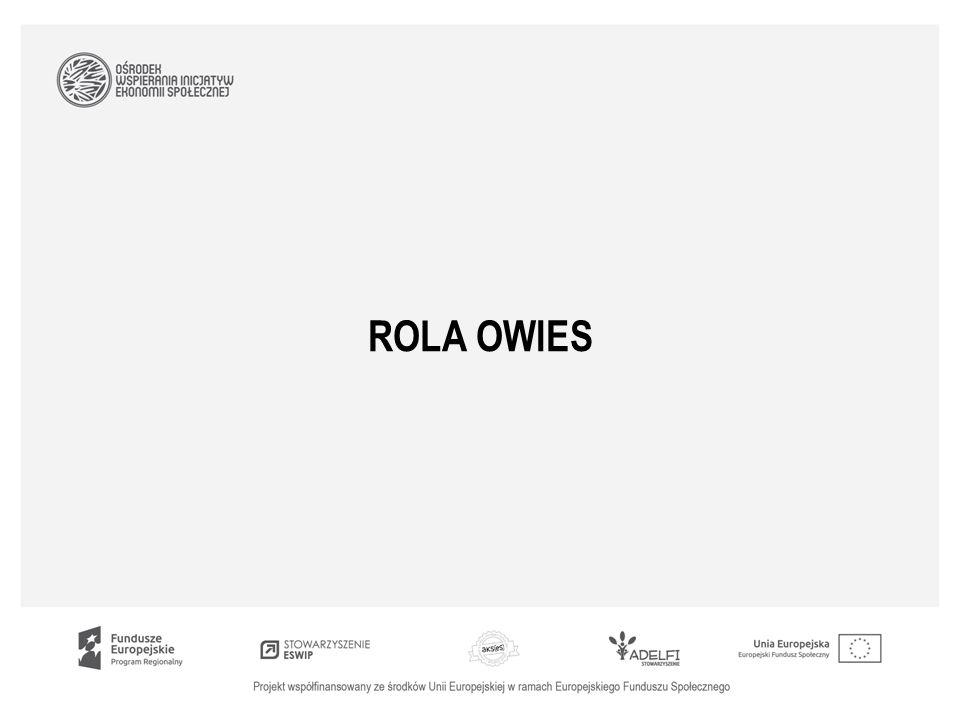 ROLA OWIES