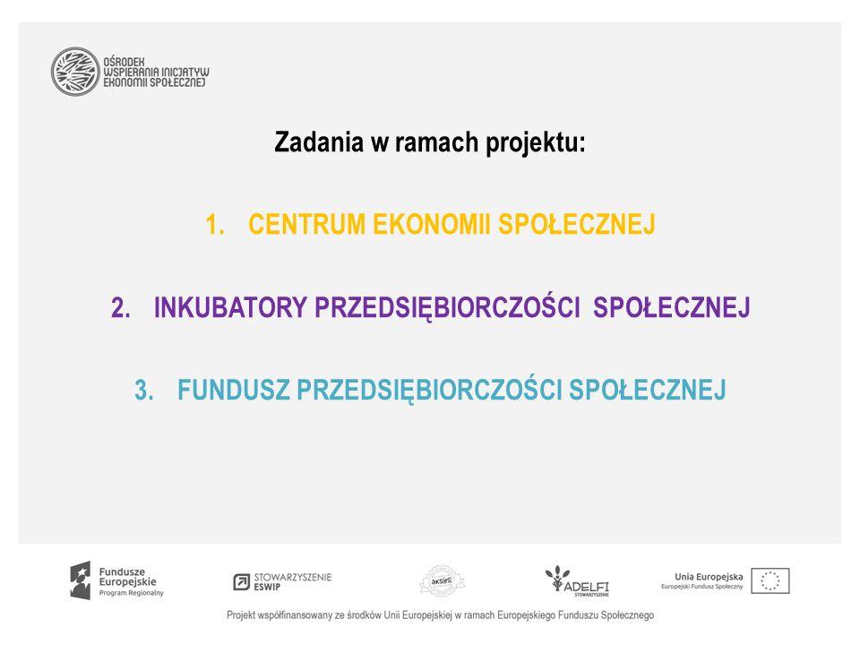 Zadania w ramach projektu: 1.CENTRUM EKONOMII SPOŁECZNEJ 2.INKUBATORY PRZEDSIĘBIORCZOŚCI SPOŁECZNEJ 3.FUNDUSZ PRZEDSIĘBIORCZOŚCI SPOŁECZNEJ