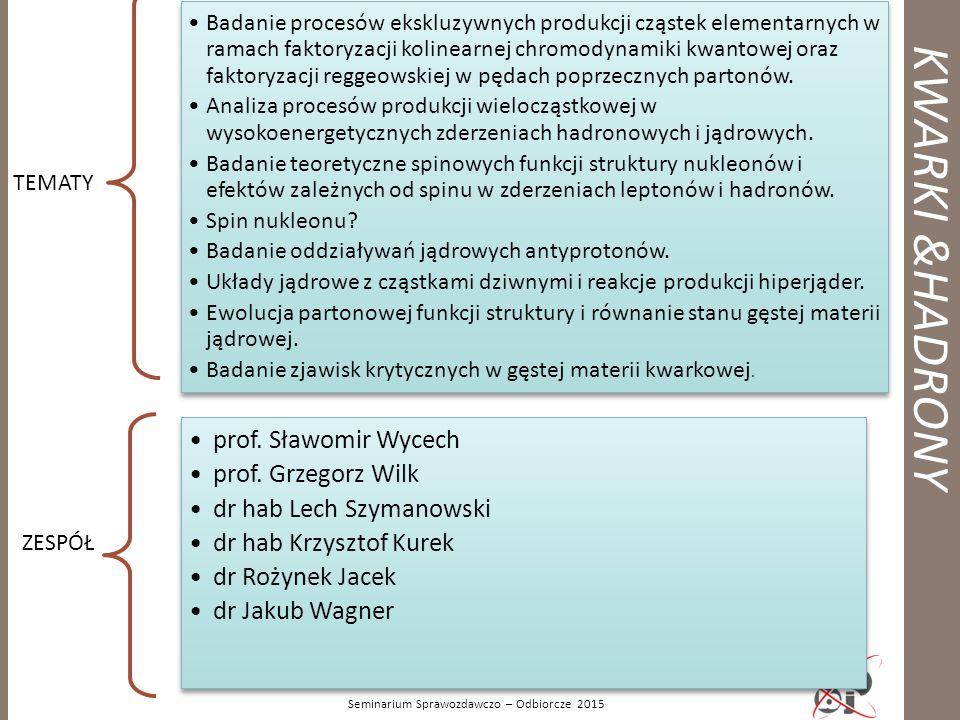 KWARKI &HADRONY Seminarium Sprawozdawczo – Odbiorcze 2015 TEMATY Badanie procesów ekskluzywnych produkcji cząstek elementarnych w ramach faktoryzacji