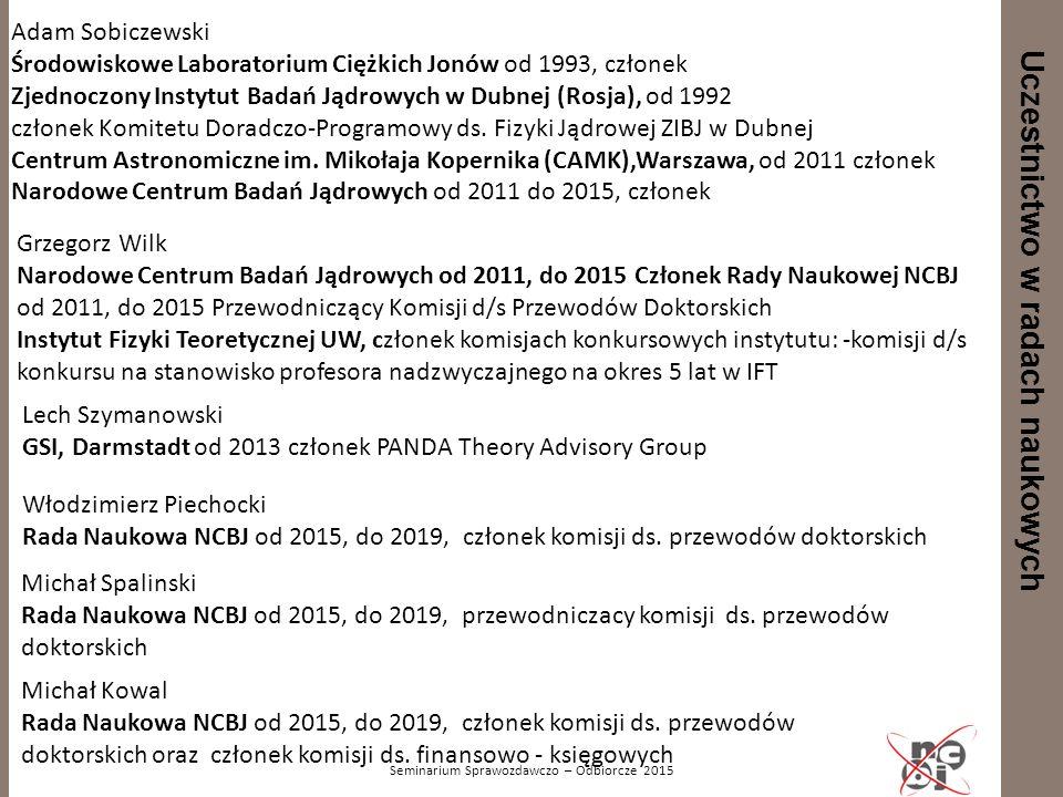 Uczestnictwo w radach naukowych Seminarium Sprawozdawczo – Odbiorcze 2015 Adam Sobiczewski Środowiskowe Laboratorium Ciężkich Jonów od 1993, członek Z