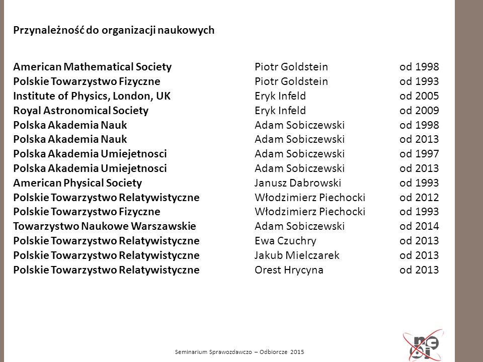 Seminarium Sprawozdawczo – Odbiorcze 2015 Przynależność do organizacji naukowych American Mathematical Society Piotr Goldstein od 1998 Polskie Towarzy