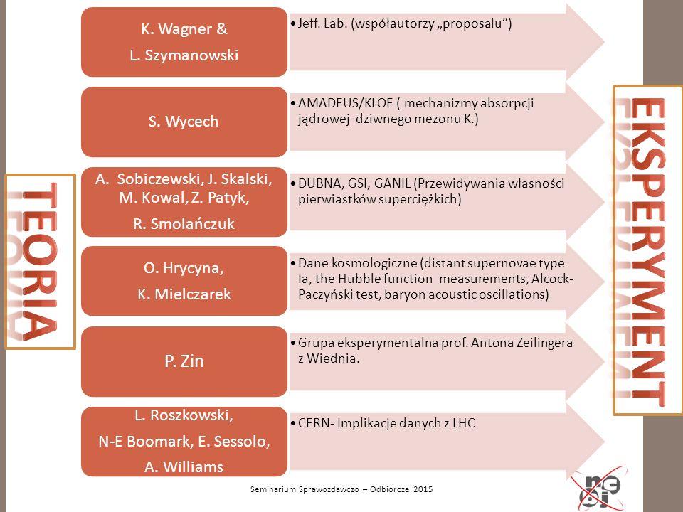 """Jeff. Lab. (współautorzy """"proposalu"""") K. Wagner & L. Szymanowski AMADEUS/KLOE ( mechanizmy absorpcji jądrowej dziwnego mezonu K.) S. Wycech DUBNA, GSI"""