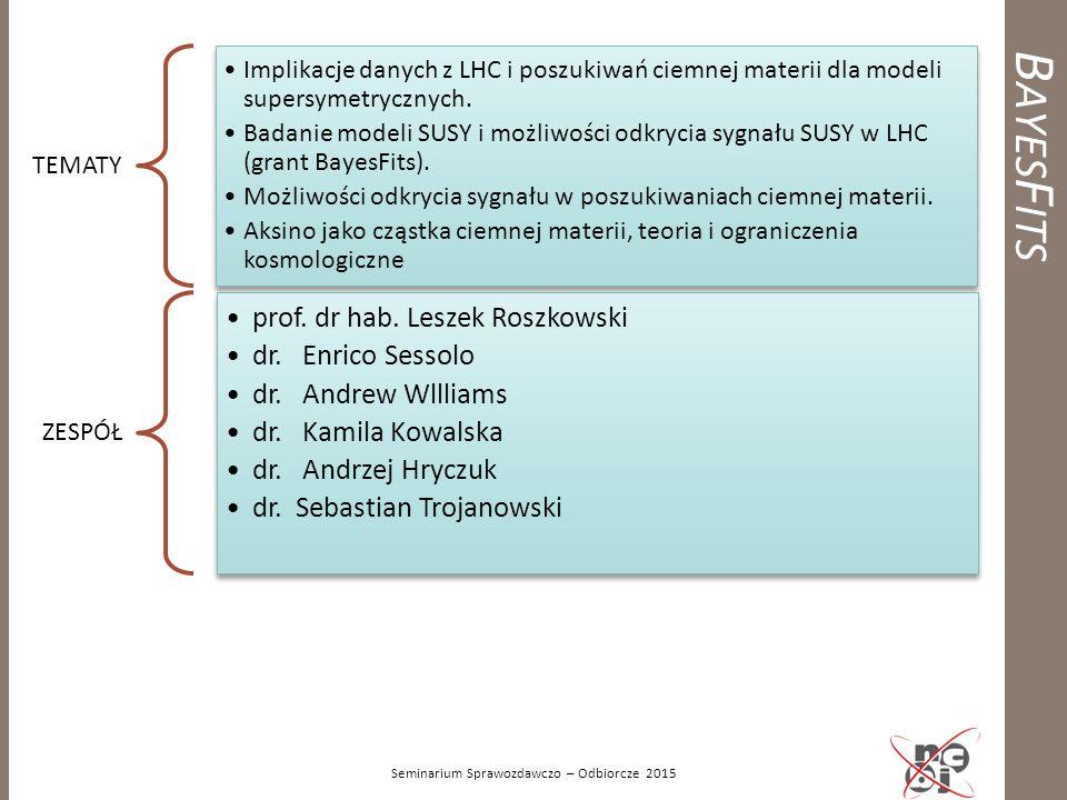 B AYES F ITS Seminarium Sprawozdawczo – Odbiorcze 2015 TEMATY Implikacje danych z LHC i poszukiwań ciemnej materii dla modeli supersymetrycznych. Bada