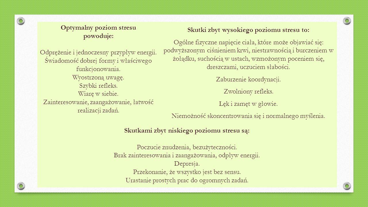 Jak unikać stresu.Dbać o dobry stan zdrowia. Przestrzegać zasad higieny fizycznej i psychicznej.