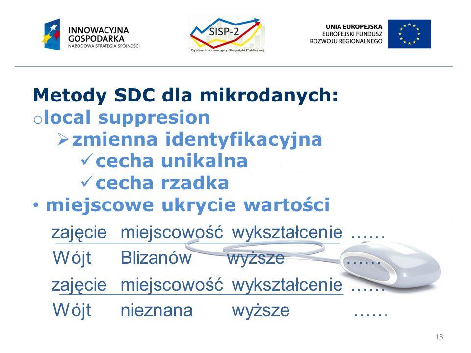 13 Metody SDC dla mikrodanych: o local suppresion  zmienna identyfikacyjna cecha unikalna cecha rzadka miejscowe ukrycie wartości zajęciemiejscowość wykształcenie …… WójtBlizanówwyższe …… zajęciemiejscowość wykształcenie …… Wójtnieznana wyższe ……