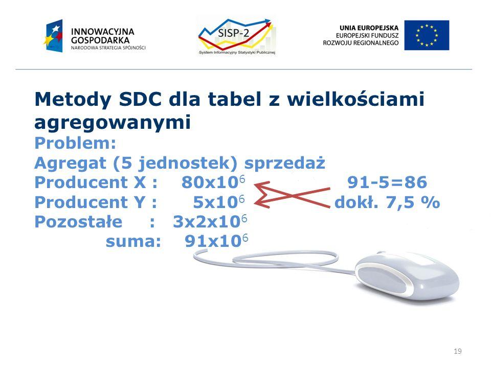 19 Metody SDC dla tabel z wielkościami agregowanymi Problem: Agregat (5 jednostek) sprzedaż Producent X :80x10 6 91-5=86 Producent Y : 5x10 6 dokł.