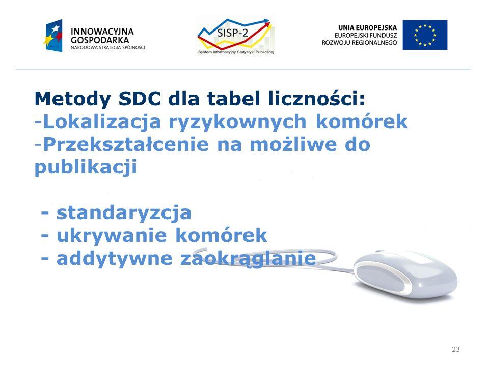 23 Metody SDC dla tabel liczności: -Lokalizacja ryzykownych komórek -Przekształcenie na możliwe do publikacji - standaryzcja - ukrywanie komórek - addytywne zaokrąglanie