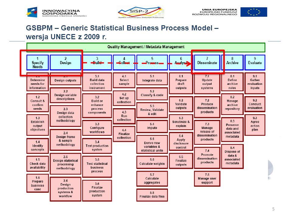 26 Metody SDC dla analiz/wnioskowania statystycznego: -rozwojowy charakter projektów - dwa rodzaje błędów: -Błędna akceptacja rezultatów publikacji, który zawierają ryzyko naruszenia poufności -Wstrzymanie publikacji, której rezultaty są wystarczające bezpieczne