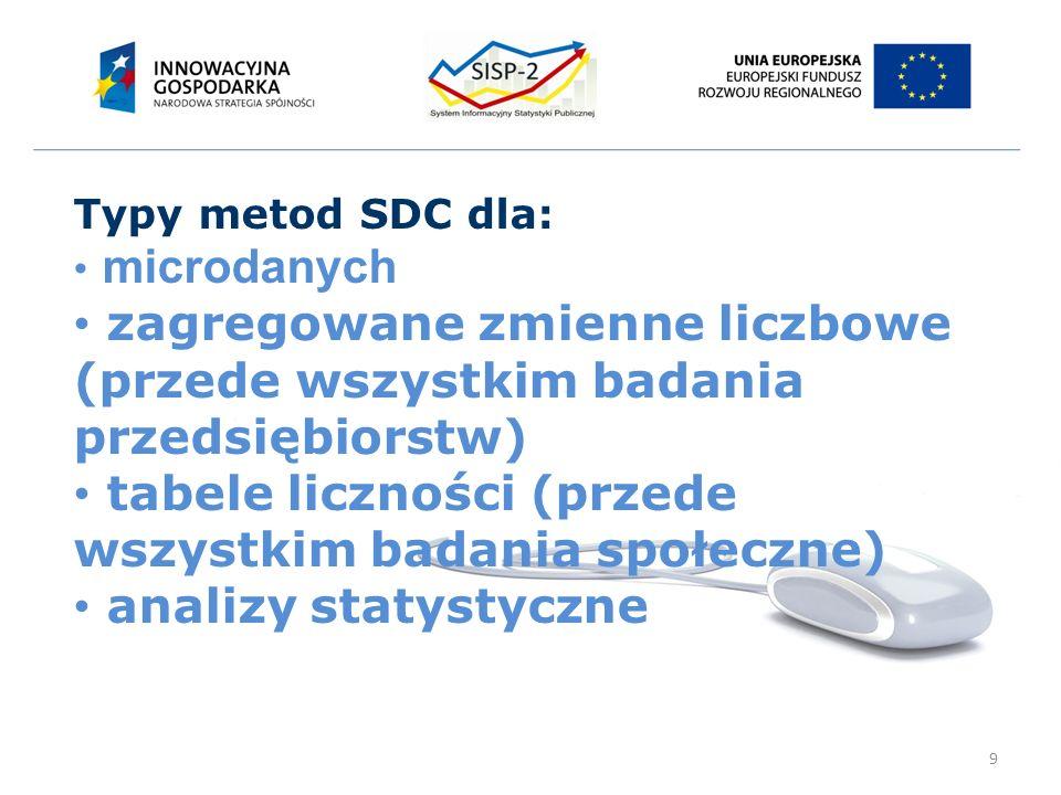 9 Typy metod SDC dla: microdanych zagregowane zmienne liczbowe (przede wszystkim badania przedsiębiorstw) tabele liczności (przede wszystkim badania społeczne) analizy statystyczne