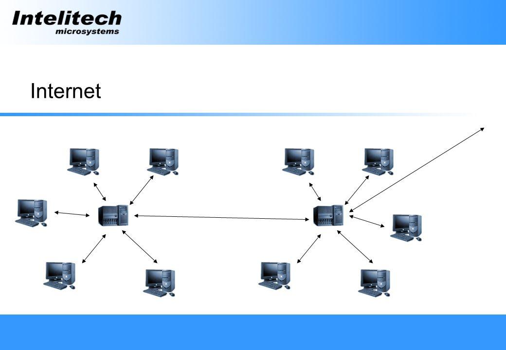 Sieć komputerowa z dostępem do internetu Internet