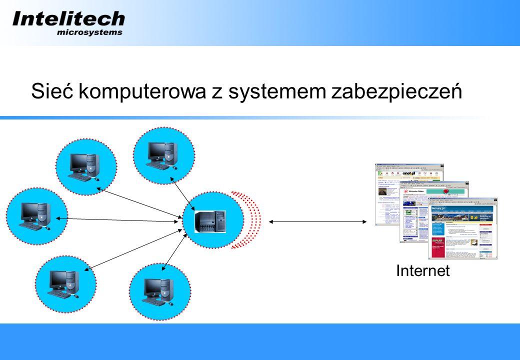 Sieć komputerowa z systemem zabezpieczeń Internet