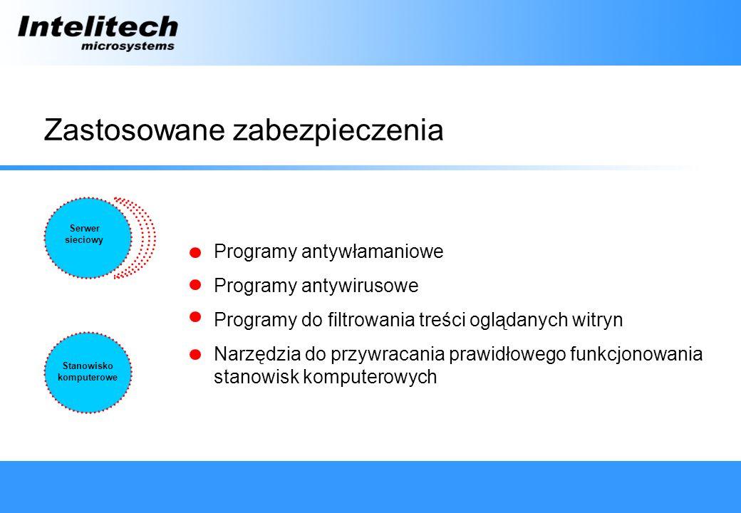 Zastosowane zabezpieczenia Programy antywłamaniowe Programy antywirusowe Programy do filtrowania treści oglądanych witryn Narzędzia do przywracania prawidłowego funkcjonowania stanowisk komputerowych Serwer sieciowy Stanowisko komputerowe