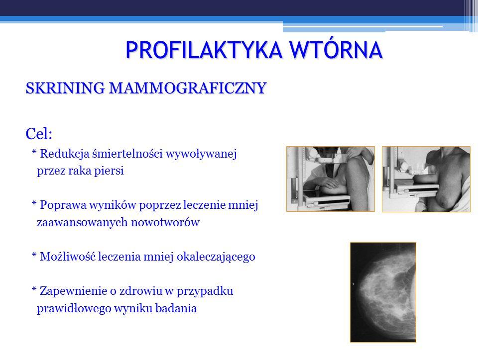PROFILAKTYKA WTÓRNA SKRINING MAMMOGRAFICZNY Cel: * Redukcja śmiertelności wywoływanej przez raka piersi * Poprawa wyników poprzez leczenie mniej zaawa