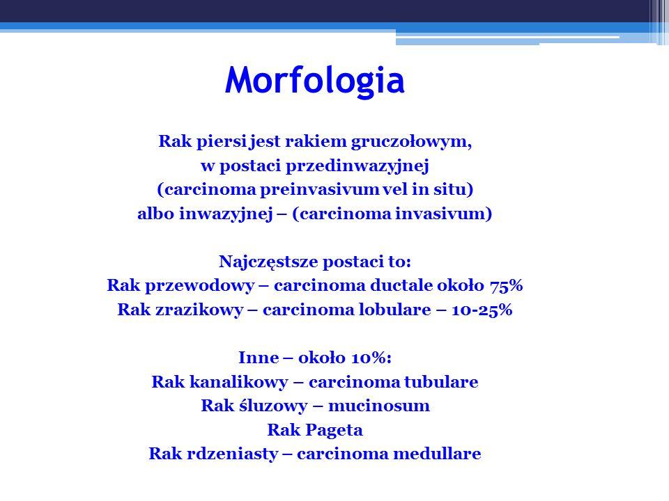 Morfologia Rak piersi jest rakiem gruczołowym, w postaci przedinwazyjnej (carcinoma preinvasivum vel in situ) albo inwazyjnej – (carcinoma invasivum)